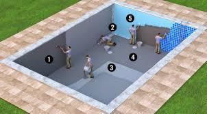 Tìm hiểu đơn giá xây dựng bể nước chuẩn nhất